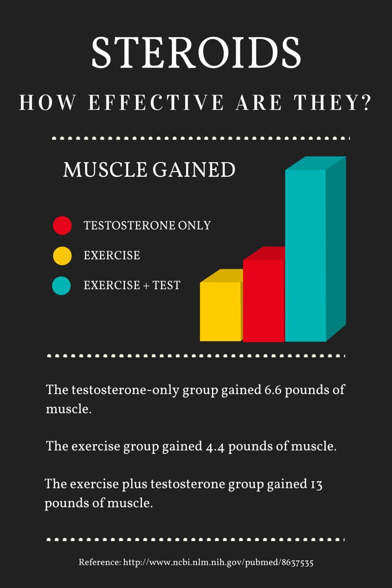steroids-bodybuilding