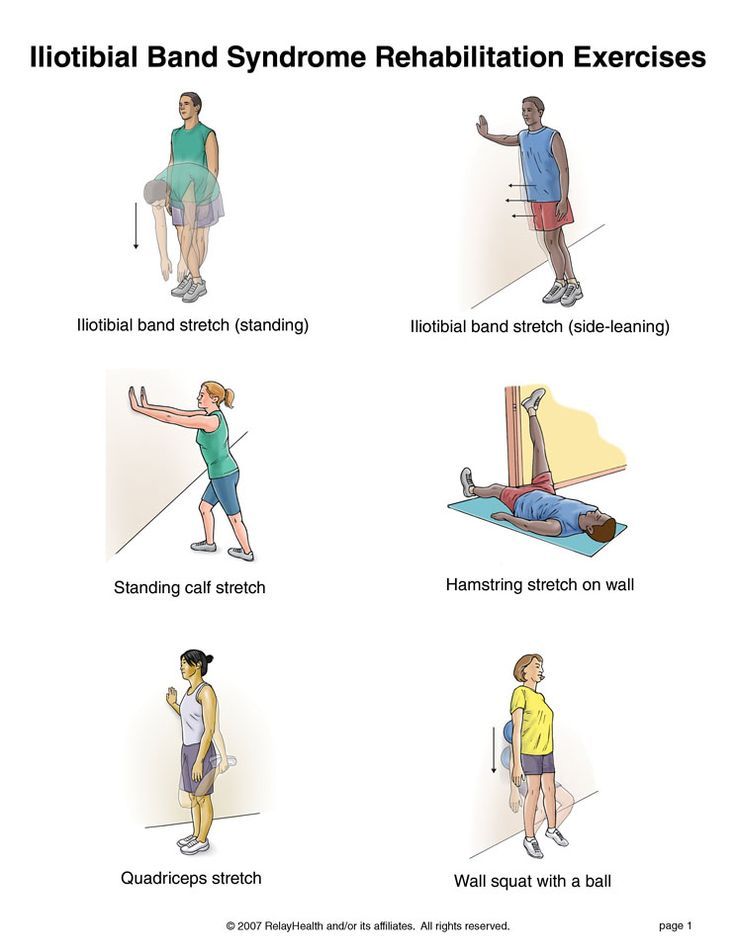 knee pain it band exercises