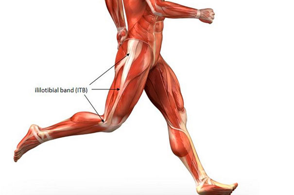 knee pain it band