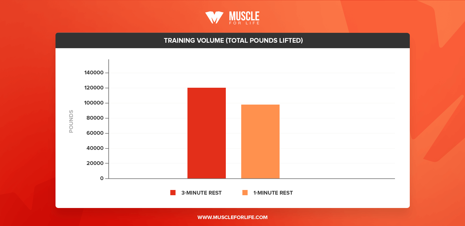 training volume