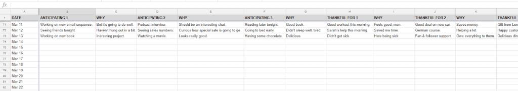 daily positivity spreadsheet