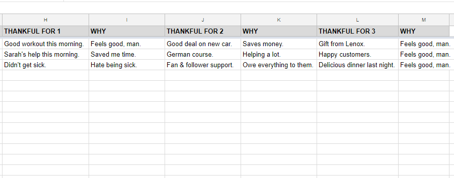 gratitude spreadsheet example 2