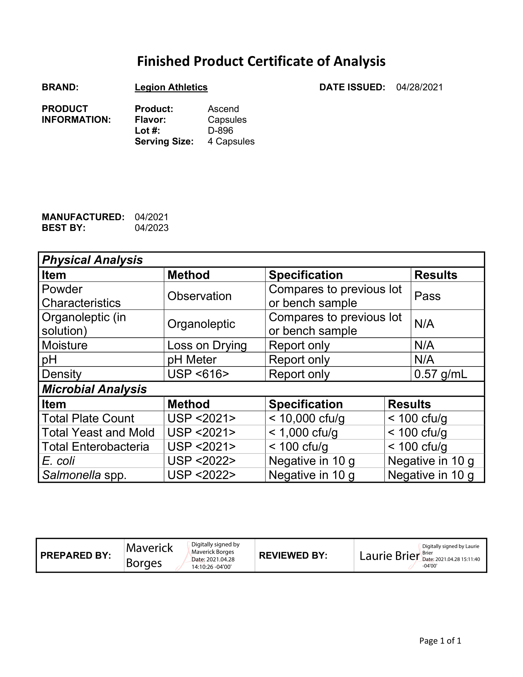 Ascend Lab Test Certificate of Analysis