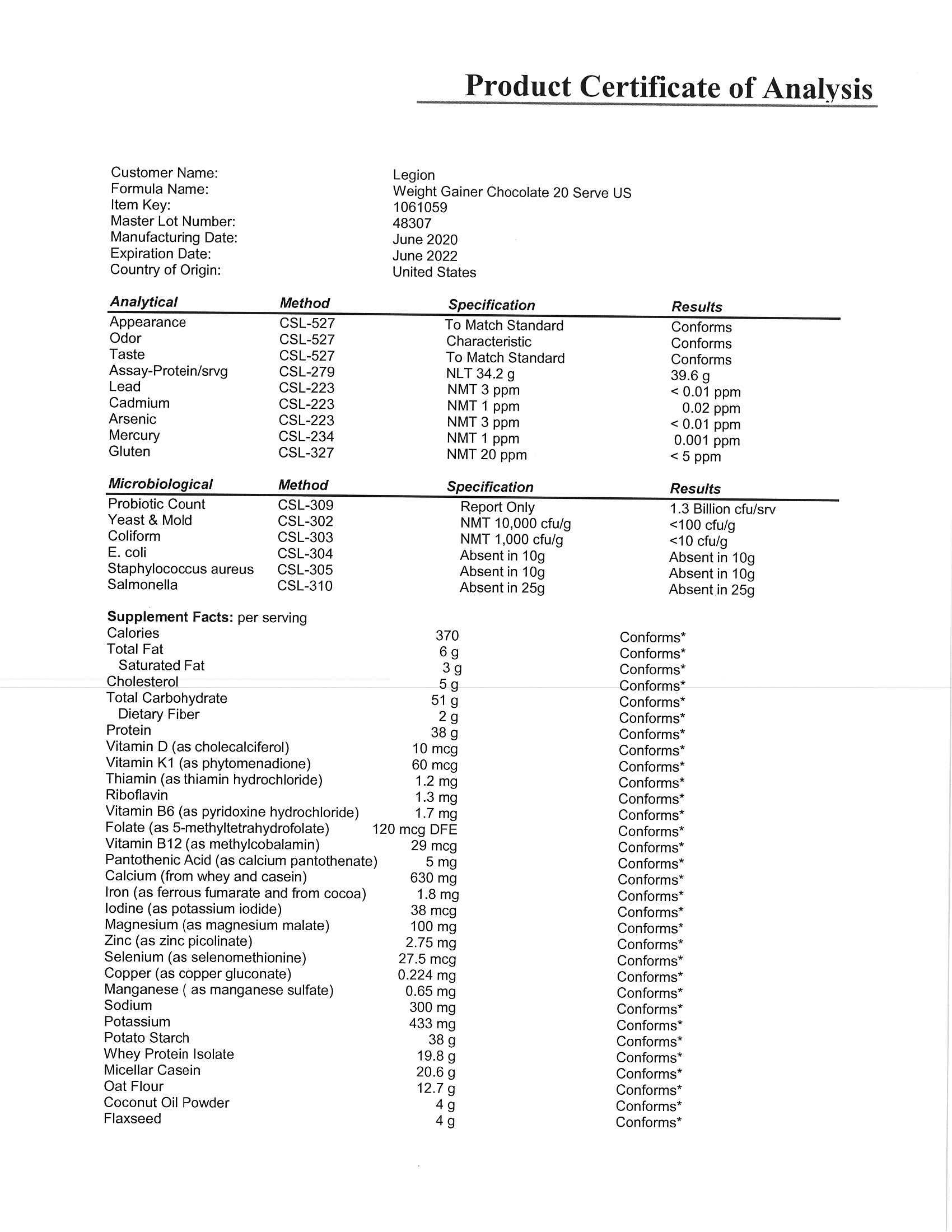 Atlas Lab Test Certificate Page 1