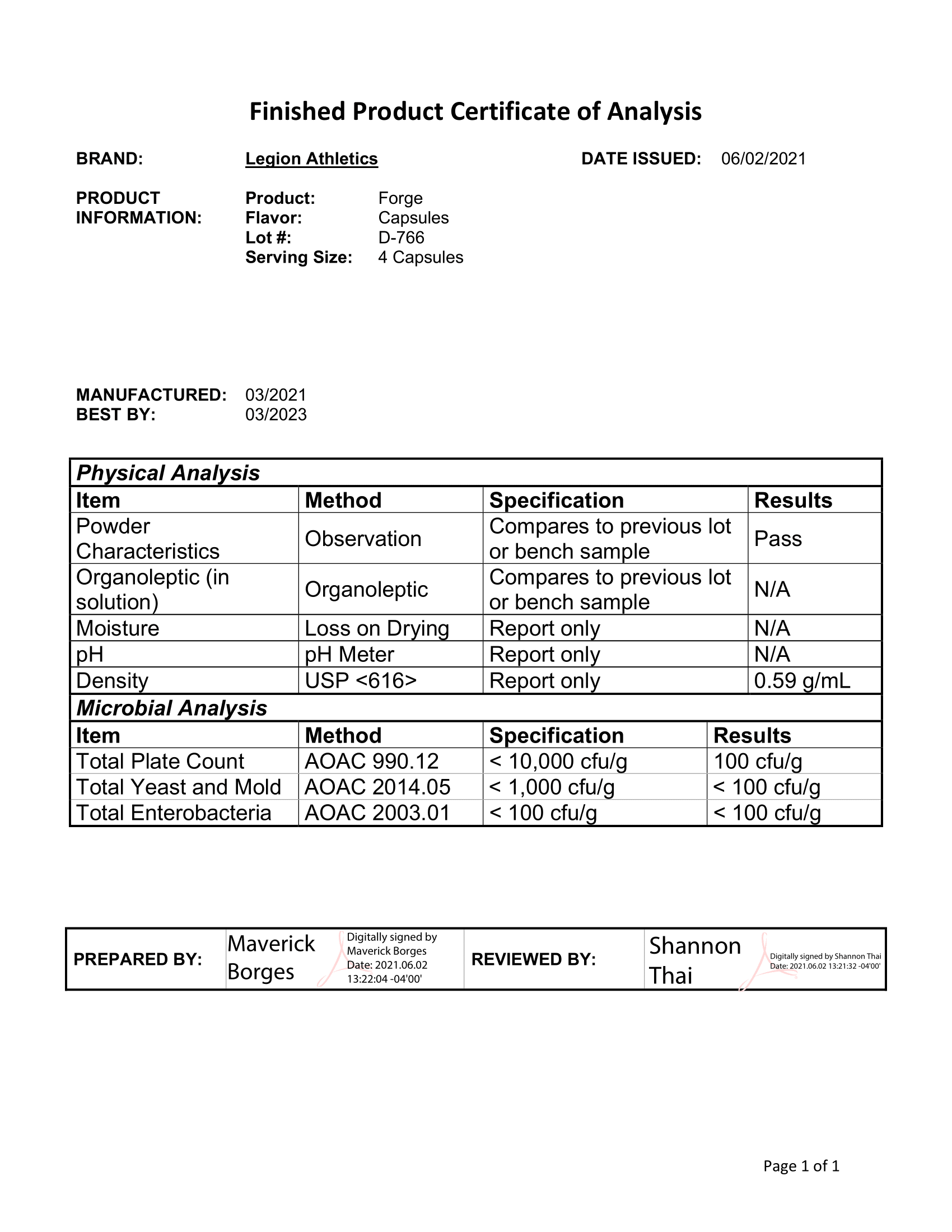 Forge Lab Test Certificate