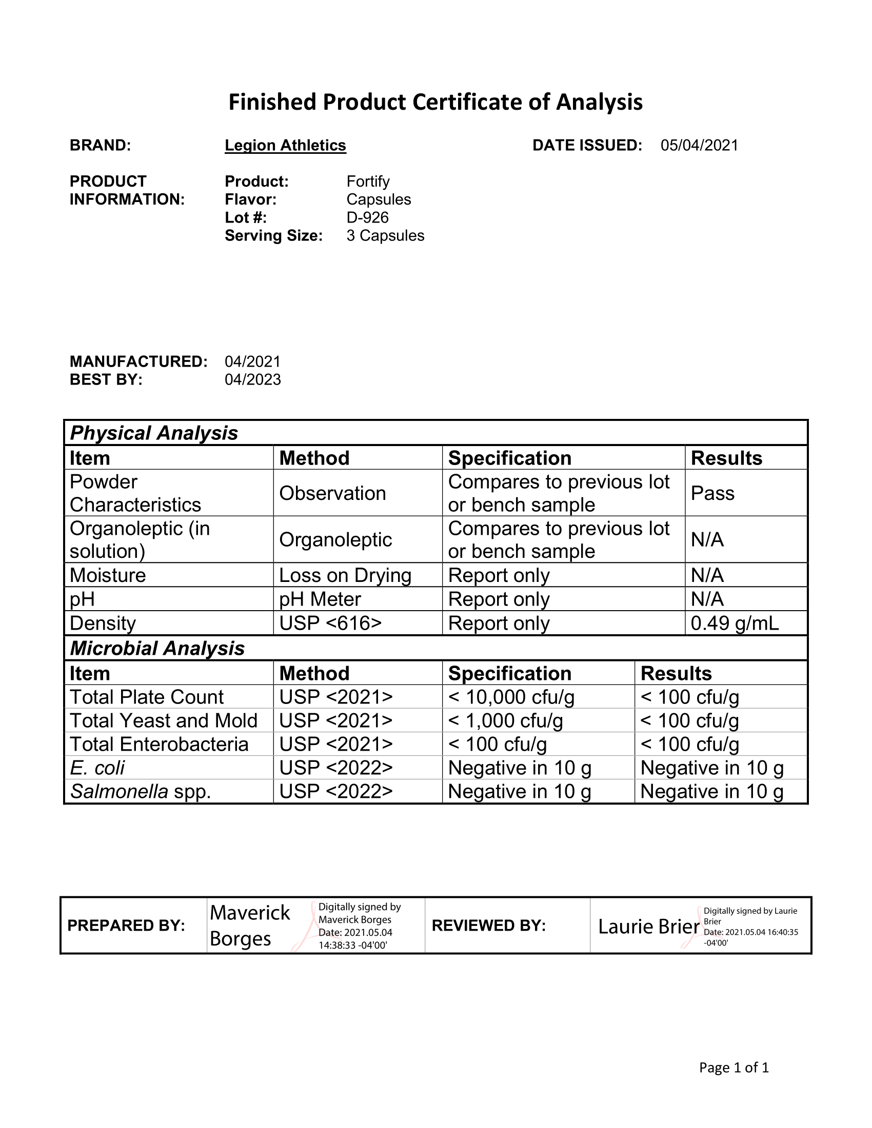 Fortify Lab Test Certificate