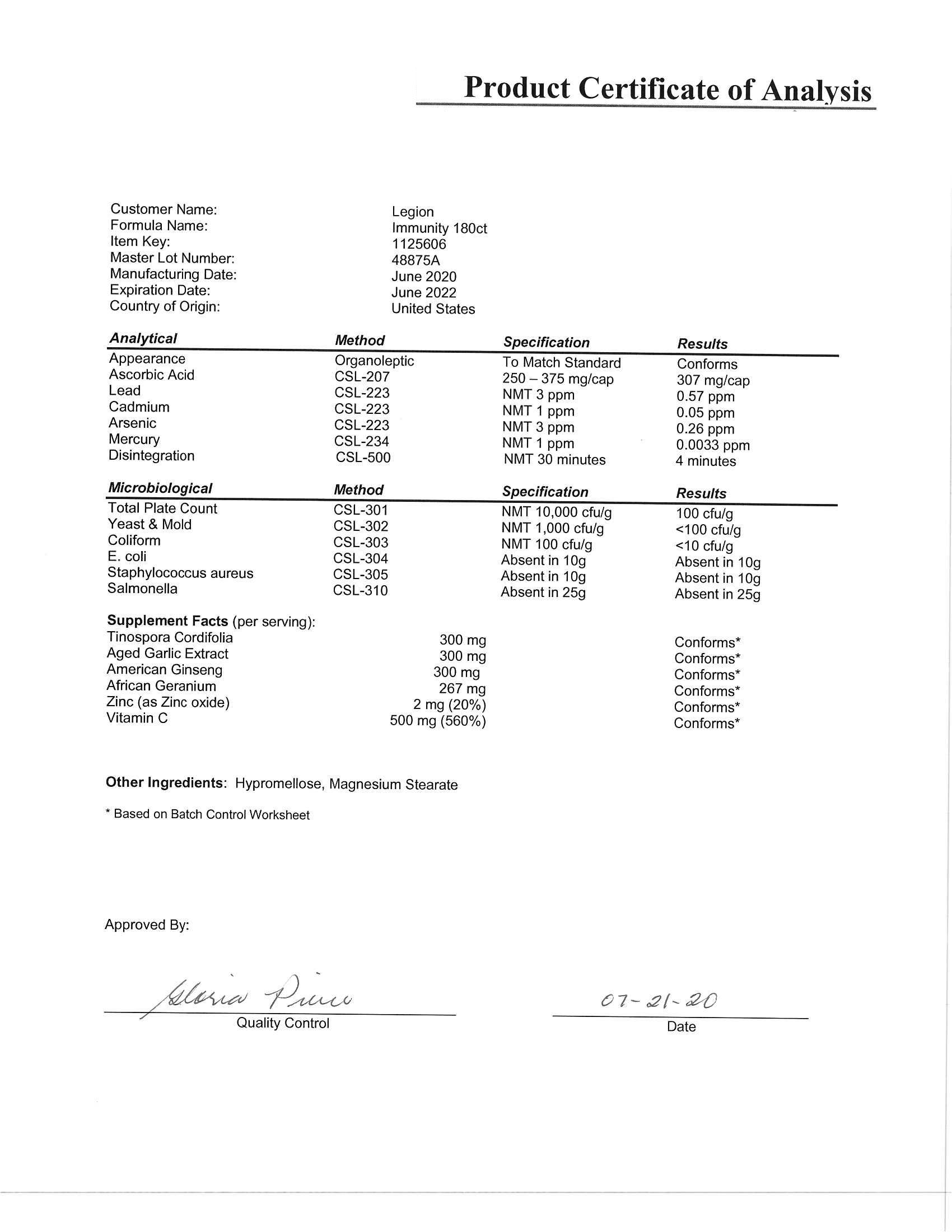 Immune Lab Test Certificate of Analysis