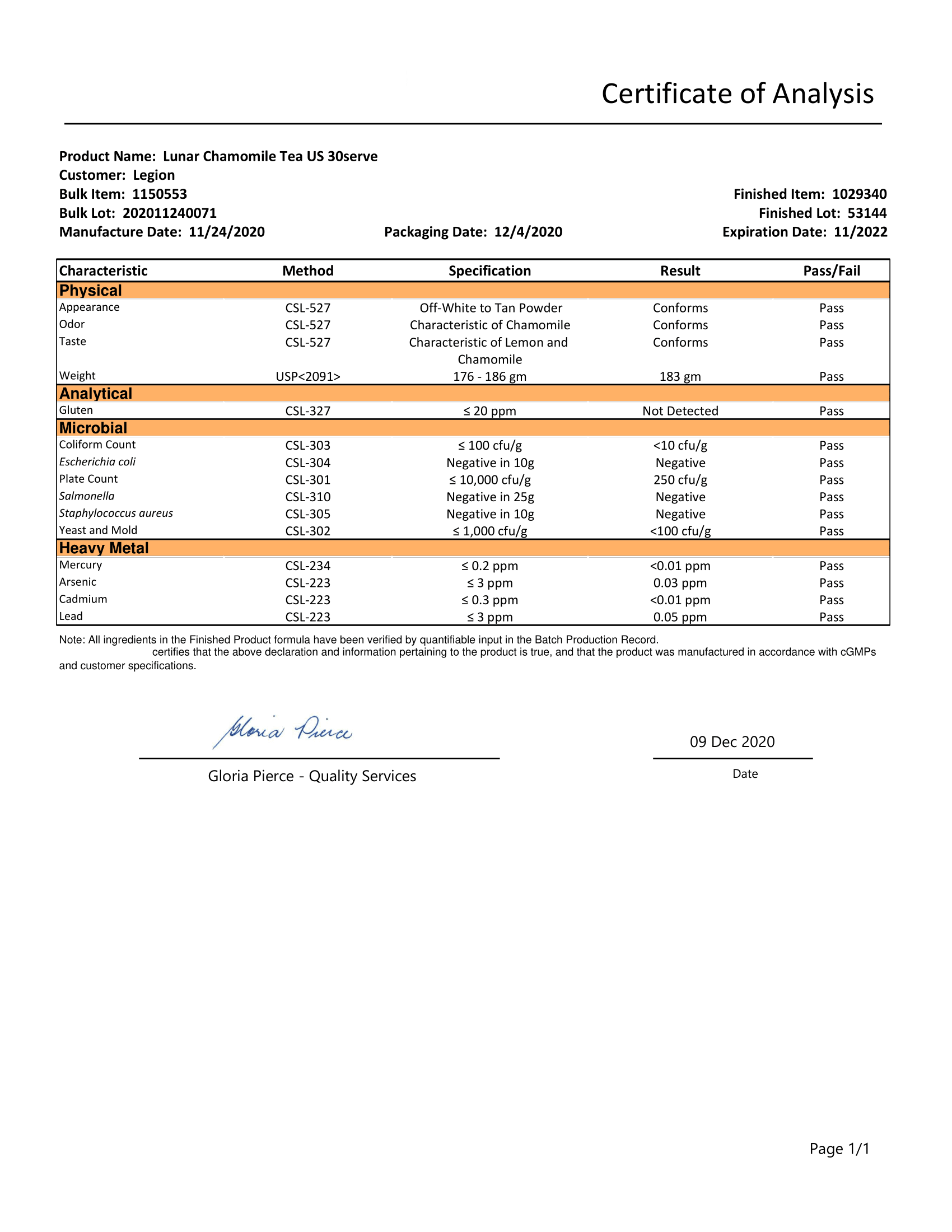 Lunar Lab Test Certificate
