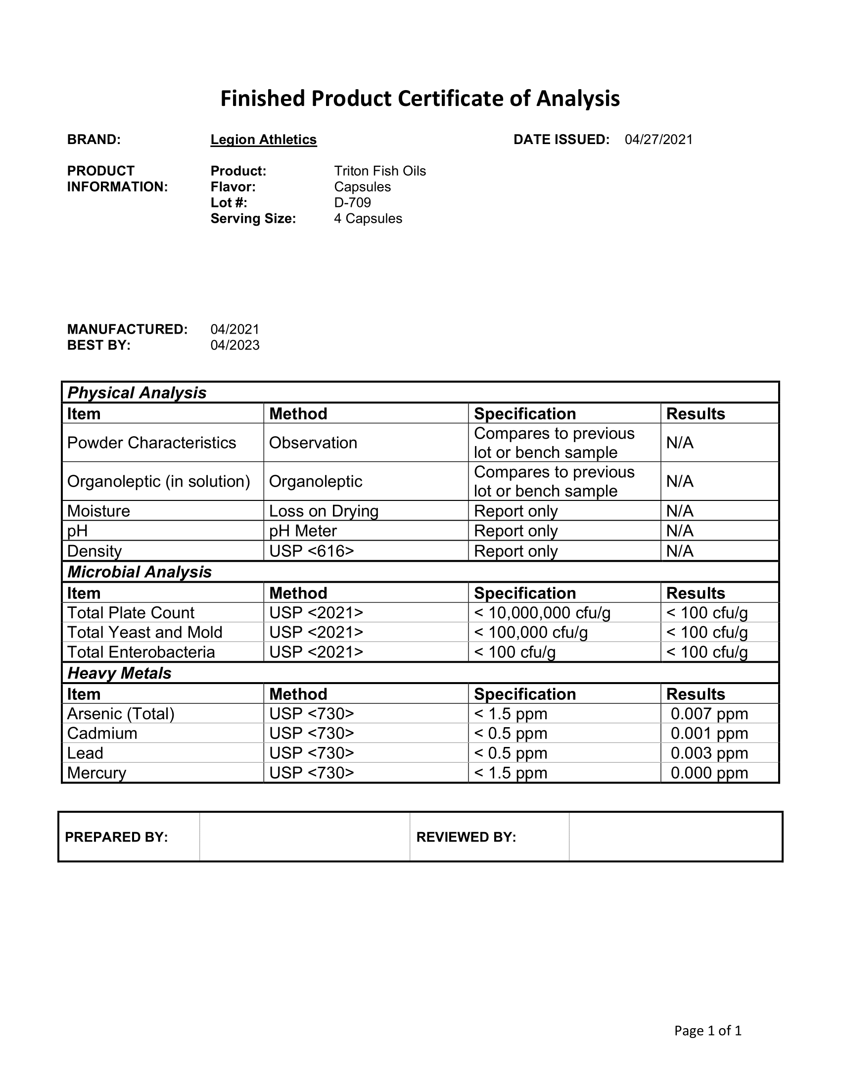 Triton Lab Test Certificate