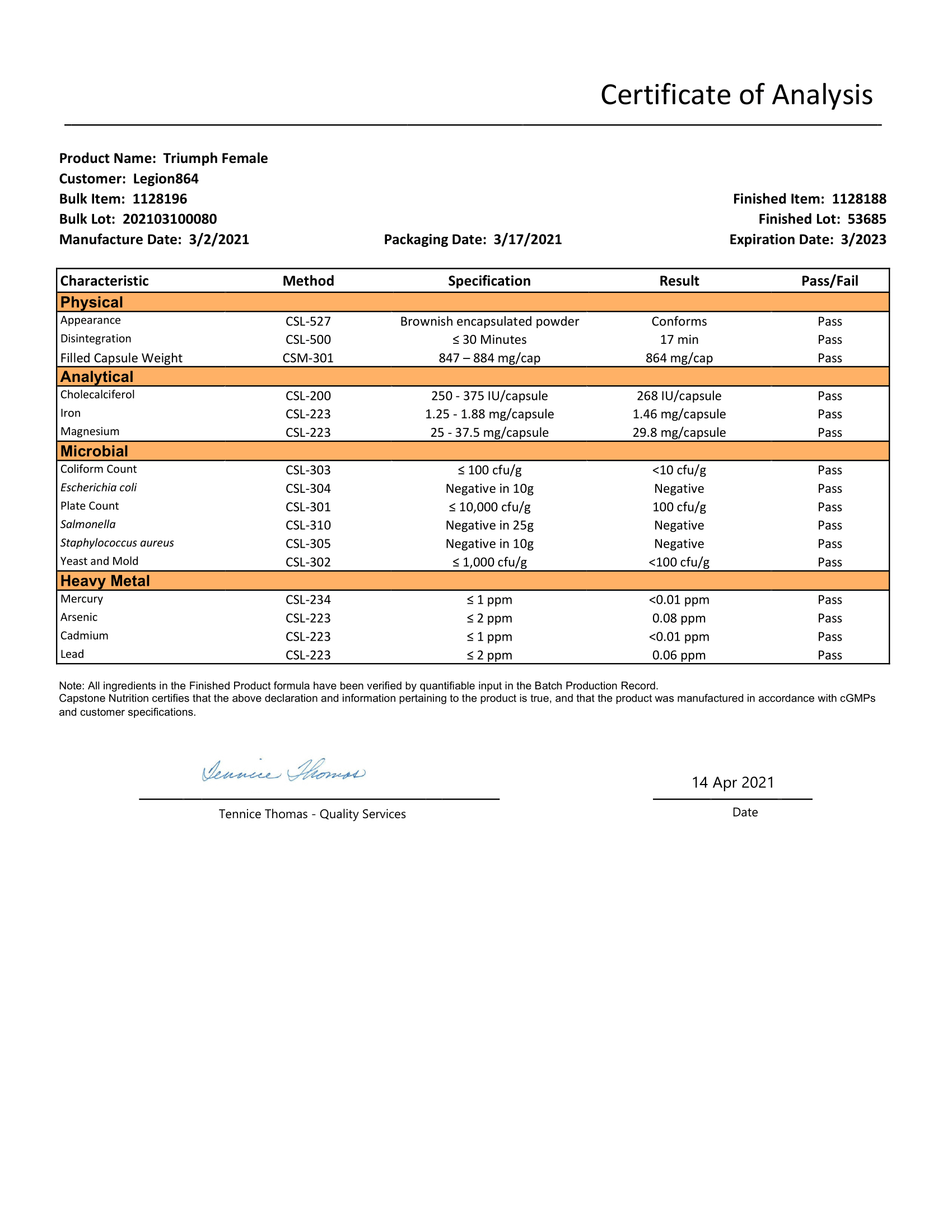 Triumph Women Lab Test Certificate
