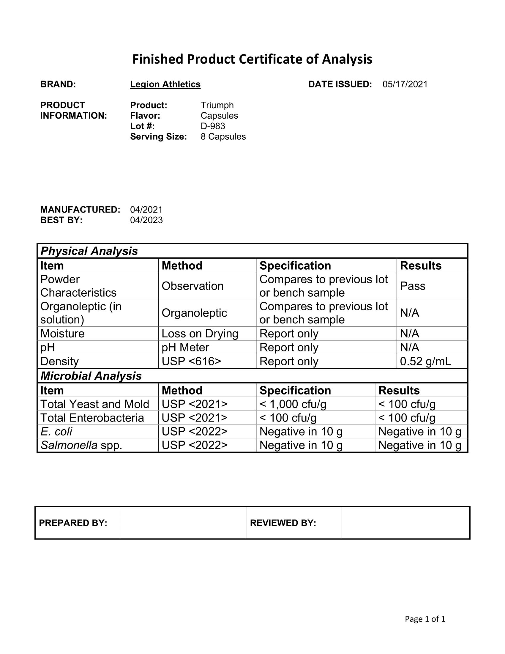 Triumph Men Lab Test Certificate