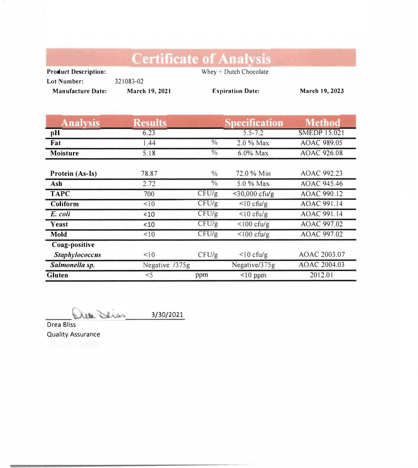 Whey+ Lab Test Certificate Page 1