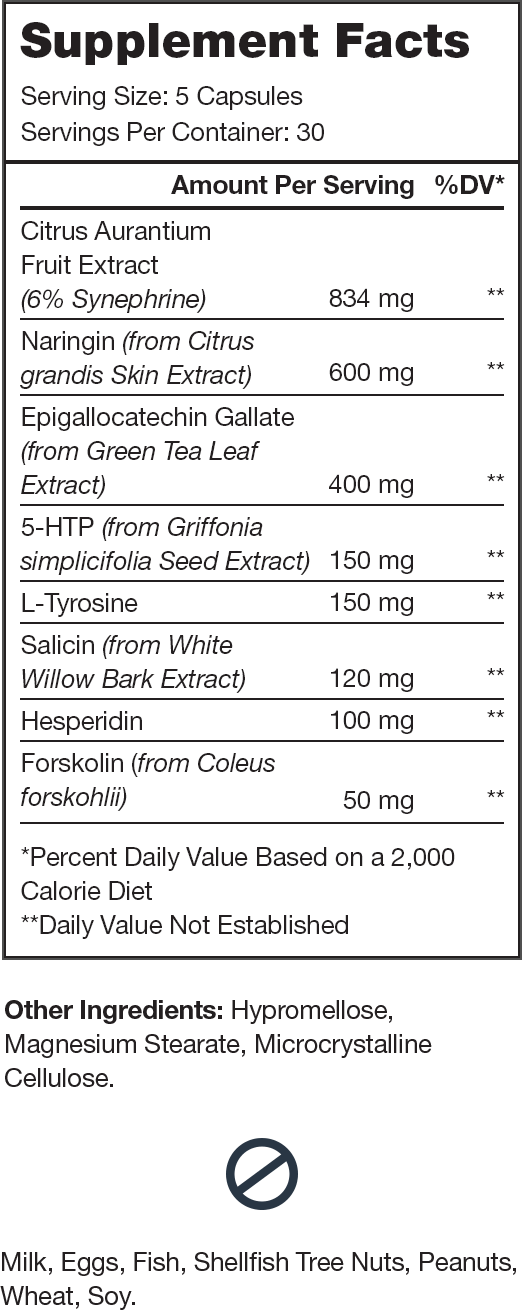 Phoenix Supplement Facts