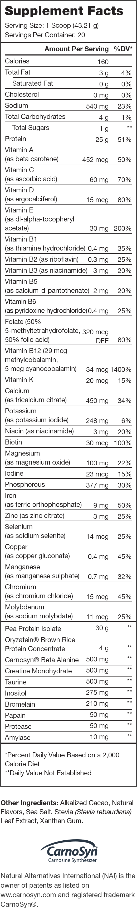 Plant+ Chocolate Supplement Facts