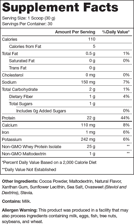 Whey+ Mint Chocolate Supplement Facts