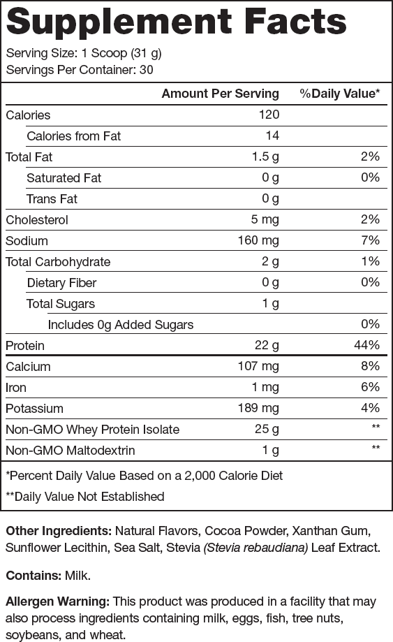 Whey+ Mocha Cappuccino Supplement Facts