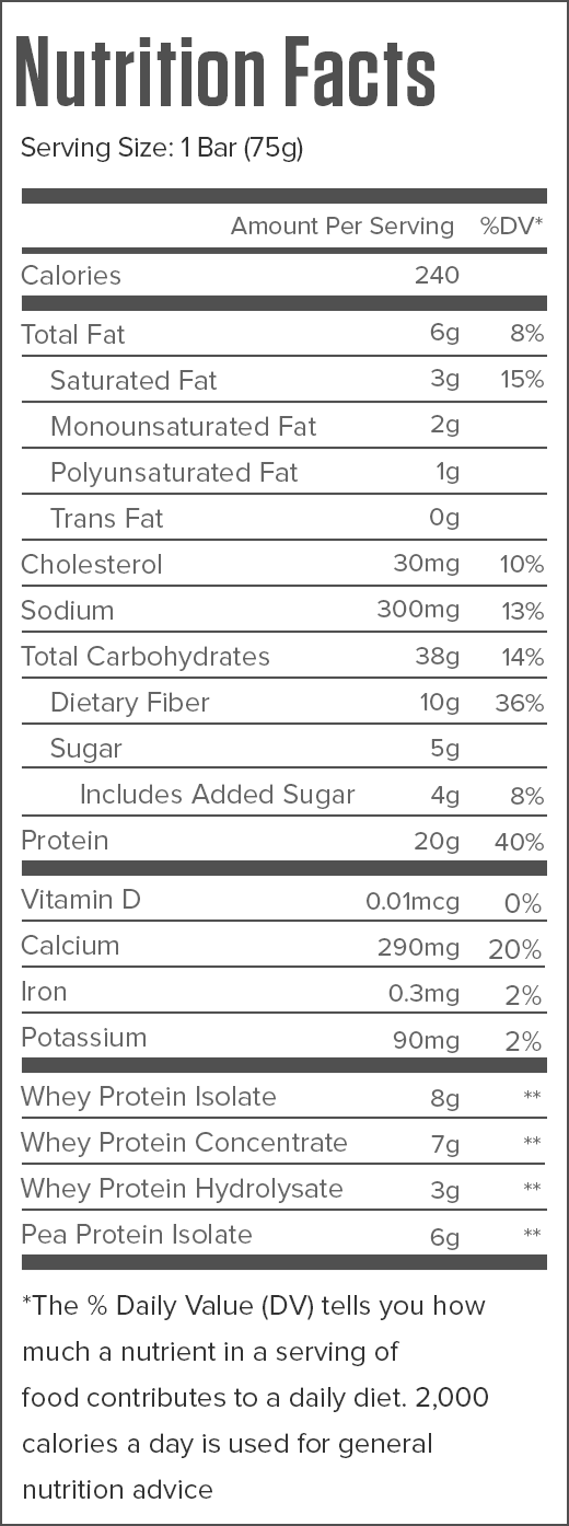 Legion Protein Bar Nutrition Facts