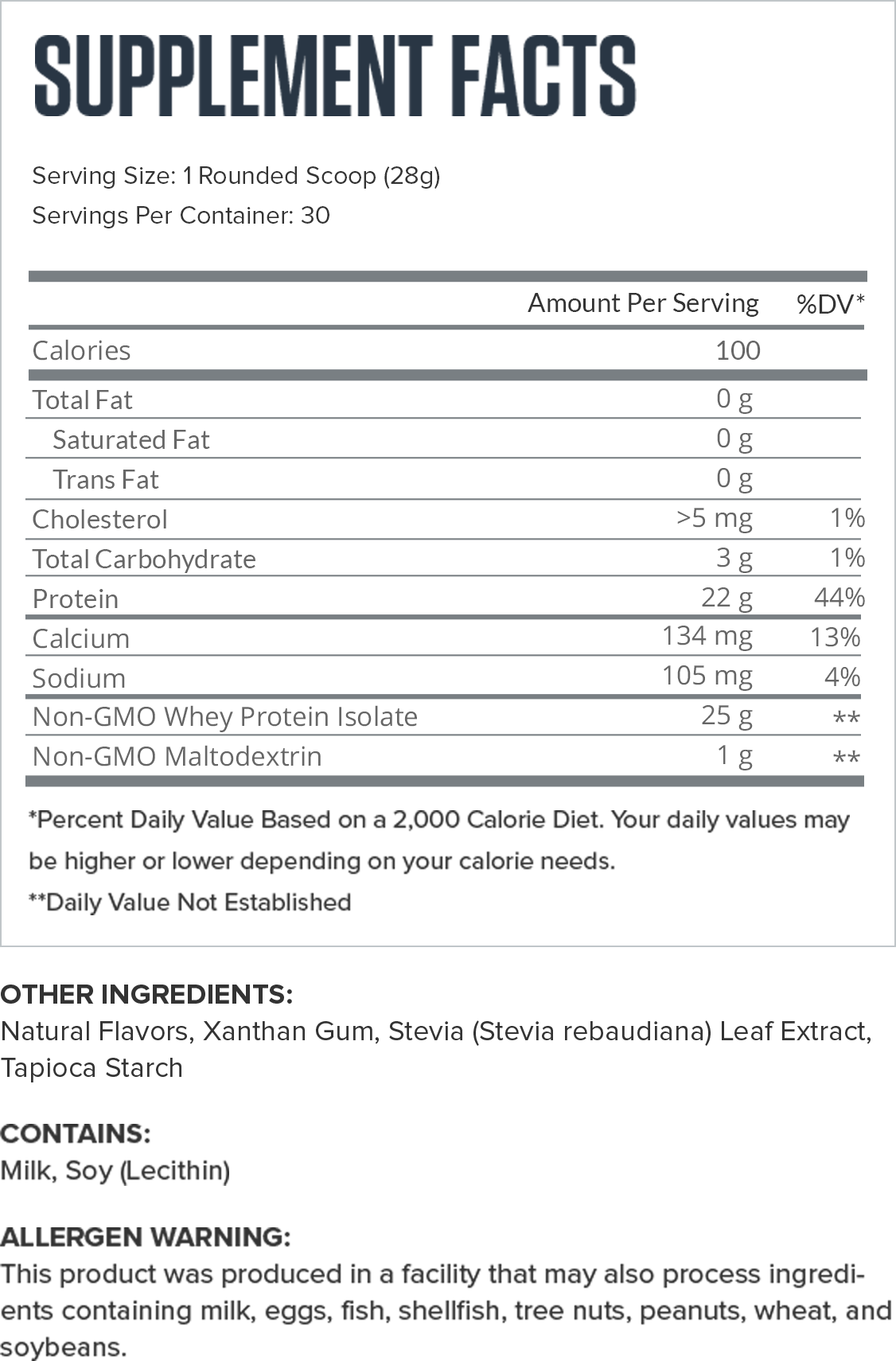 Whey+ Egg Nog Supplement Facts