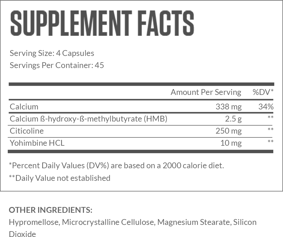 Forge Supplement Facts