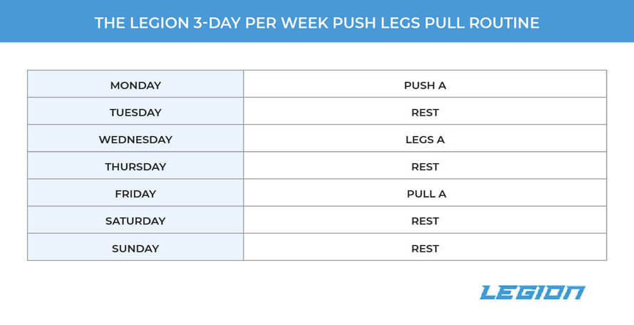 3-day routine (push legs pull)