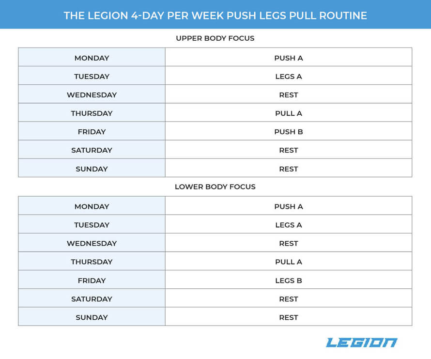 4-Day Routine (Push Legs Pull)