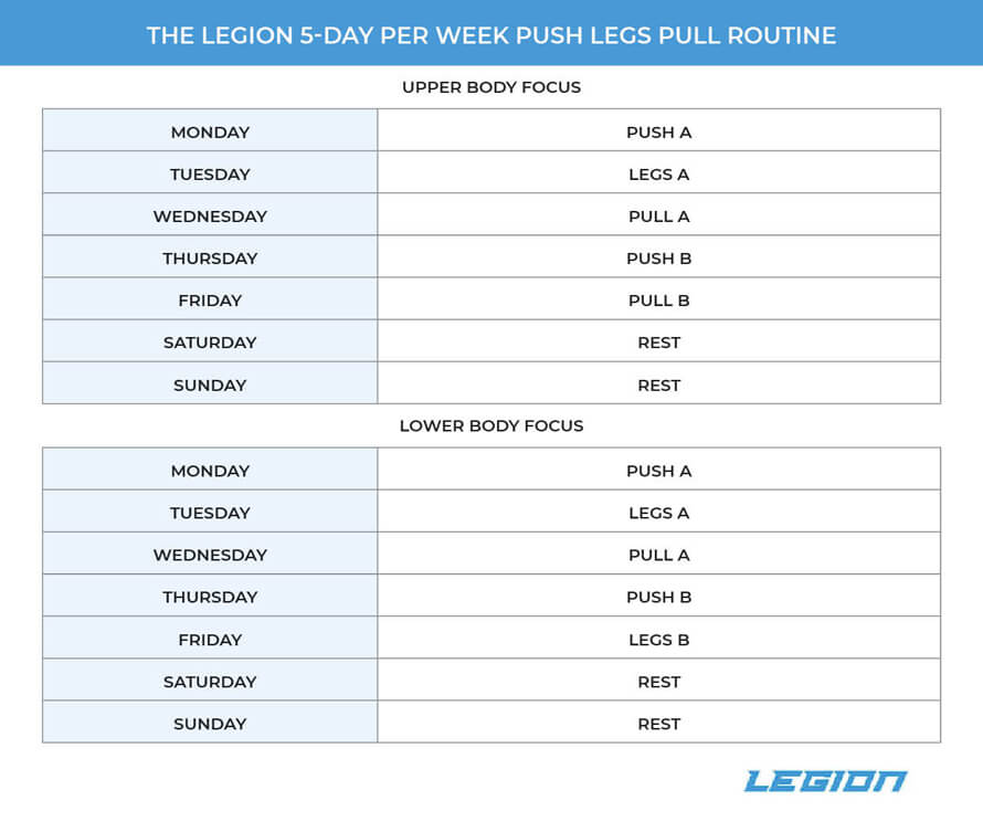 5-Day Routine (Push Legs Pull)