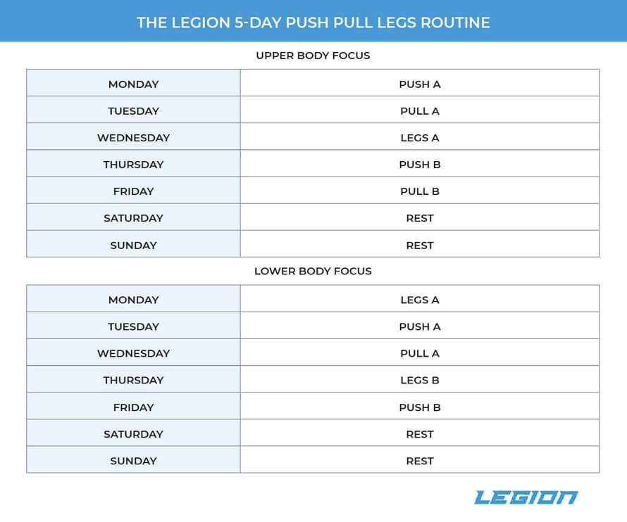 5-day routine (push-pull legs)