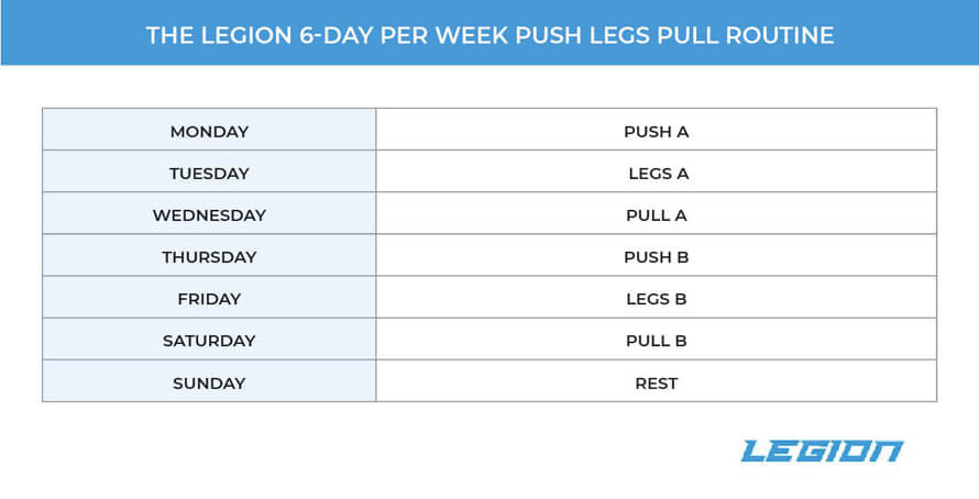 6-day routine (push legs pull)