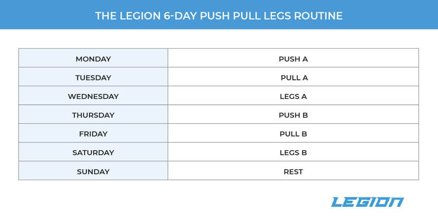 6-day routine (push-pull legs)