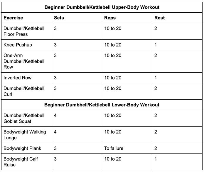 Beginner Dumbbell/Kettlebell Home Workouts