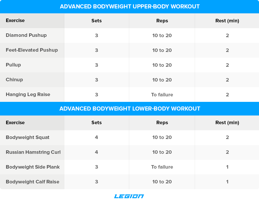Advanced-Bodyweight