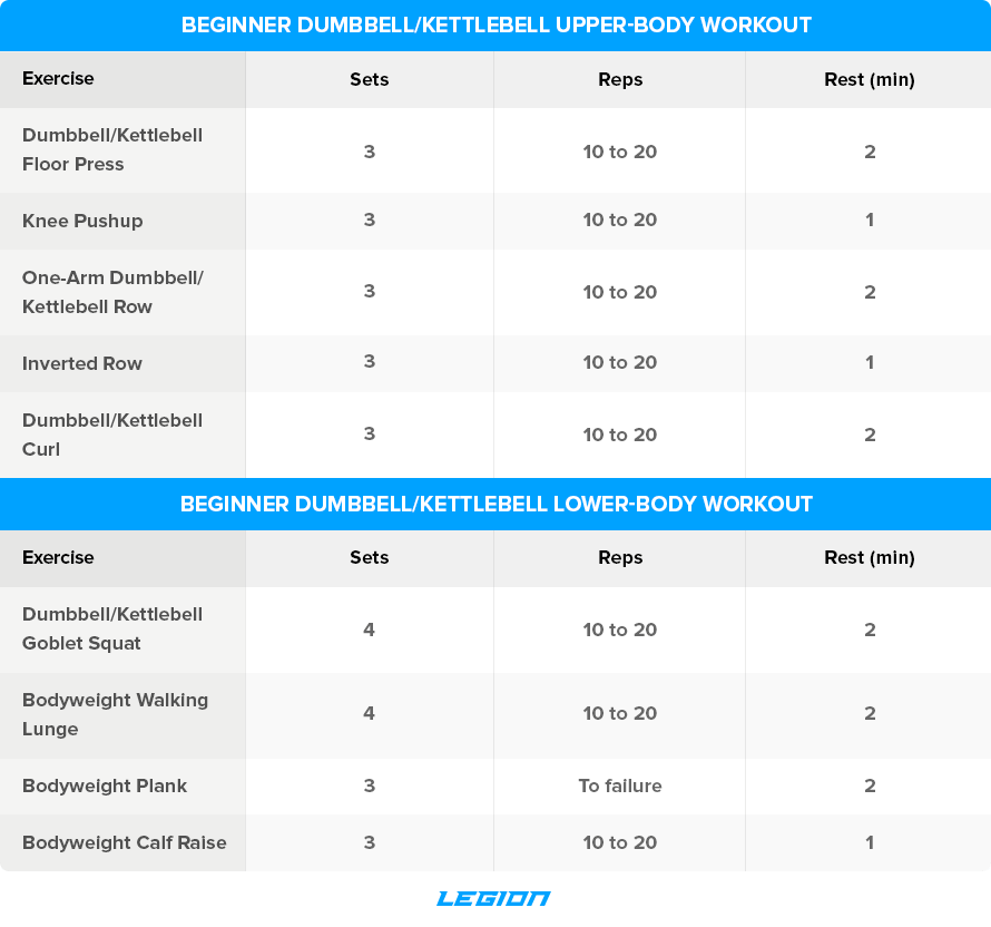 Beginner-Dumbbell-Kettlebell