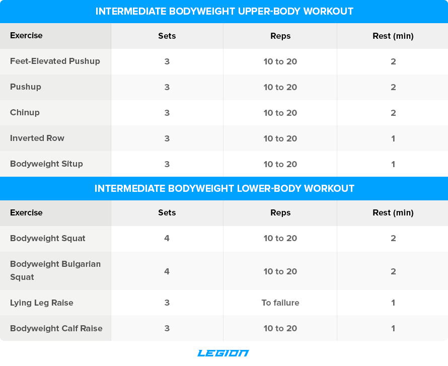 Intermediate-Bodyweight