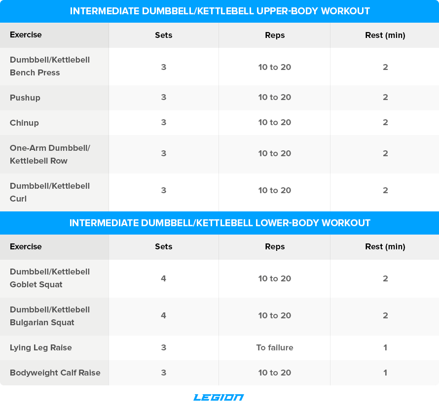 Intermediate-Dumbbell-Kettlebell