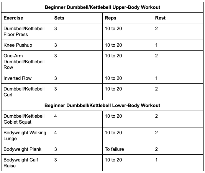 Beginner Dumbbell/Kettlebell Home Workouts