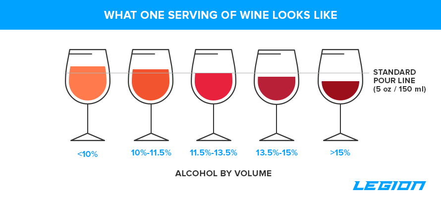 What-One-Serving-of-Wine-Looks-Like