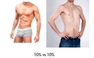 10% body fat