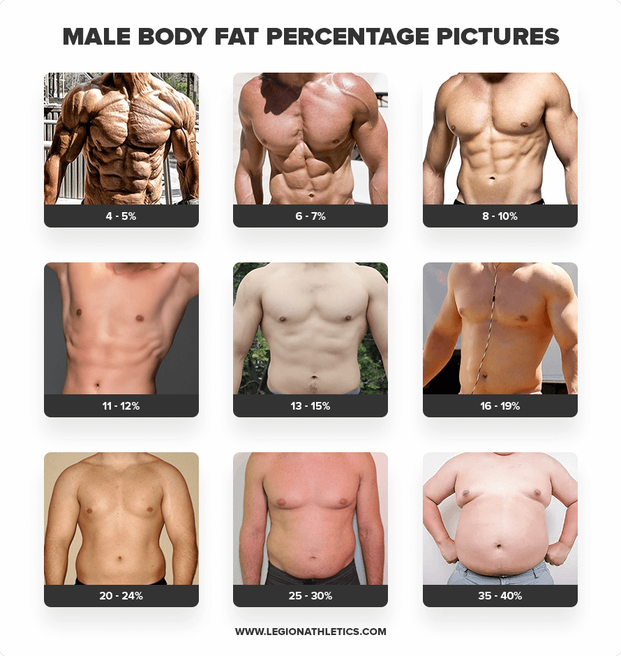 Male-Body-Fat-Percentage-Pictures