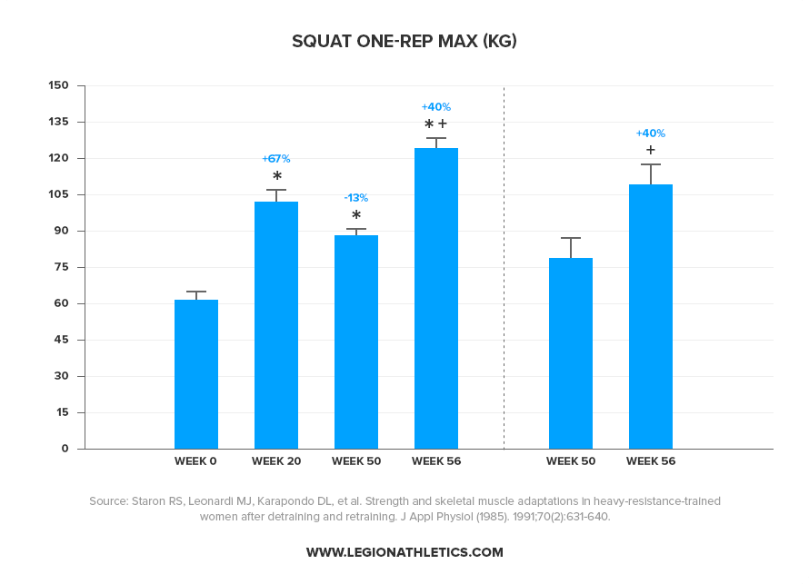 Squat-One-Rep-Max