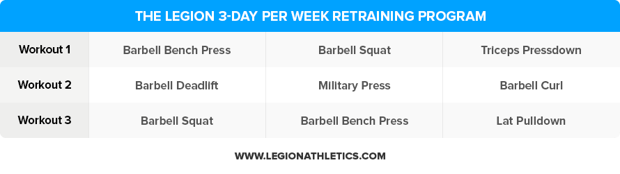 The-Legion-3-Day-Per-Week-Retraining-Program