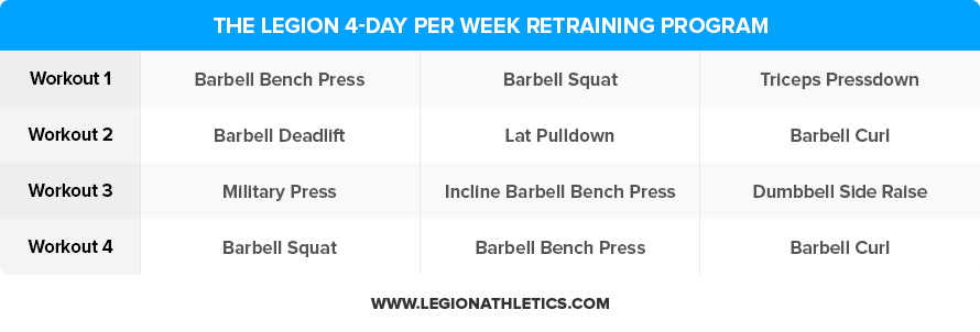 The-Legion-4-Day-Per-Week-Retraining-Program