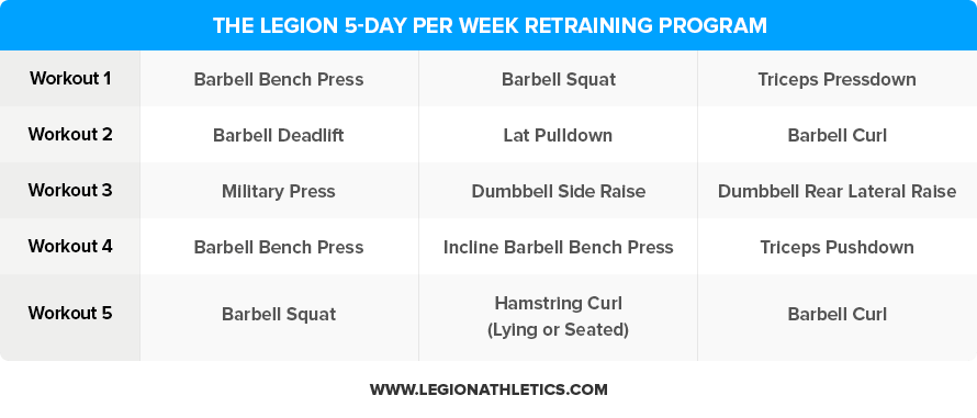 The-Legion-5-Day-Per-Week-Retraining-Program