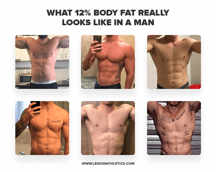 body-fat-man-12