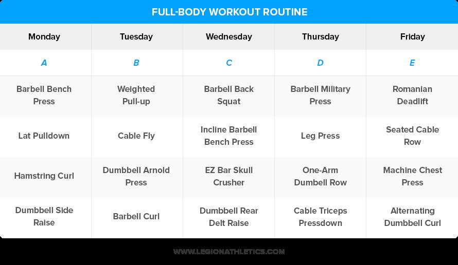 Full-Body-Workout-Routine(1)