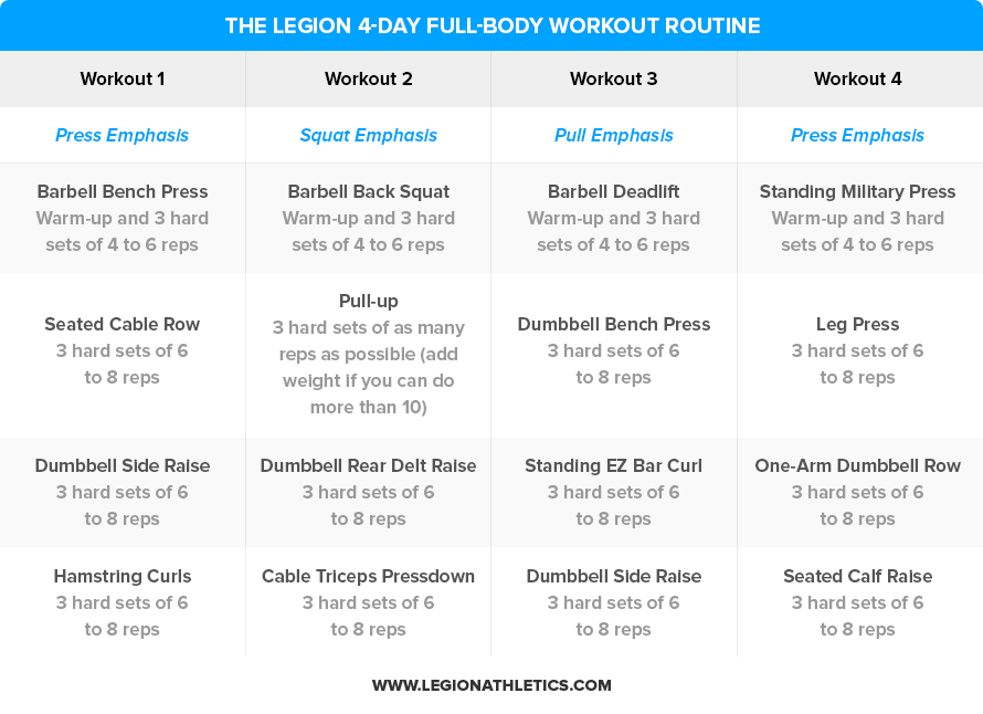 The-Legion-4-Day-Full-Body-Workout-Routine