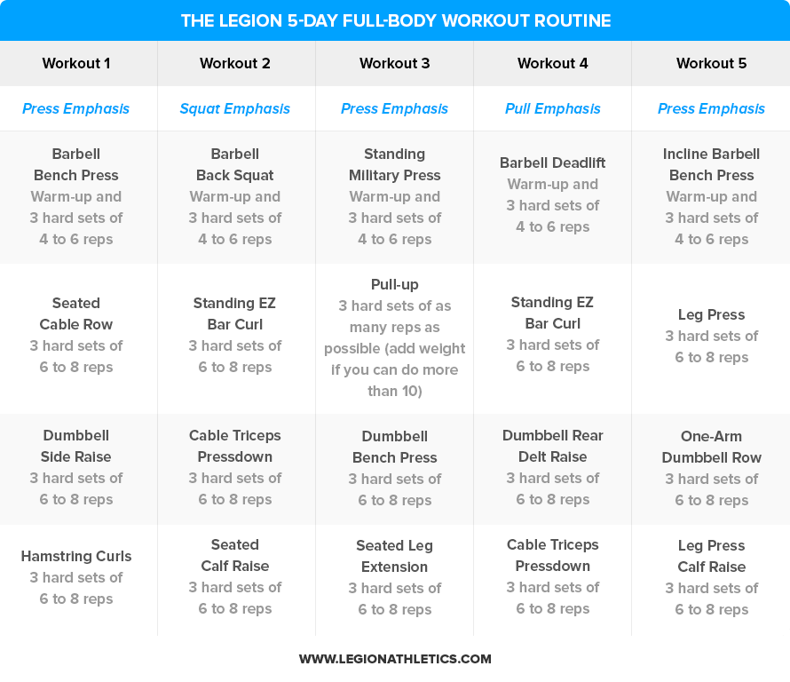 The-Legion-5-Day-Full-Body-Workout-Routine