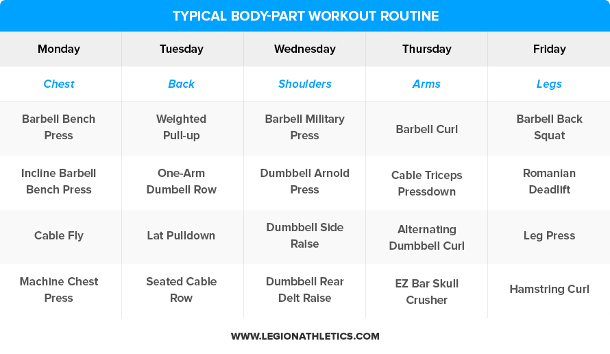 Typical-Body-Part-Workout-Routine(1)
