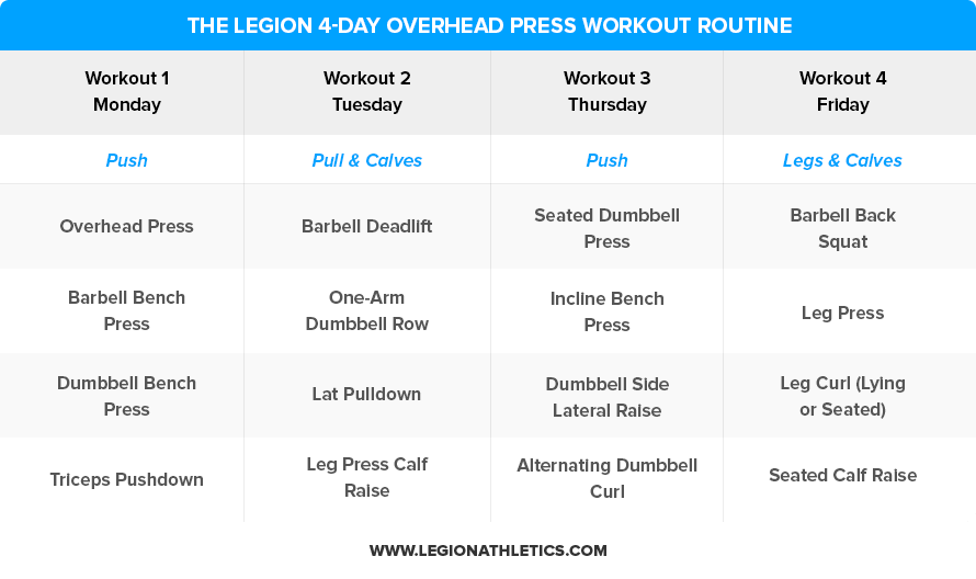 The-Legion-4-Day-Overhead-Press-Workout-Routine