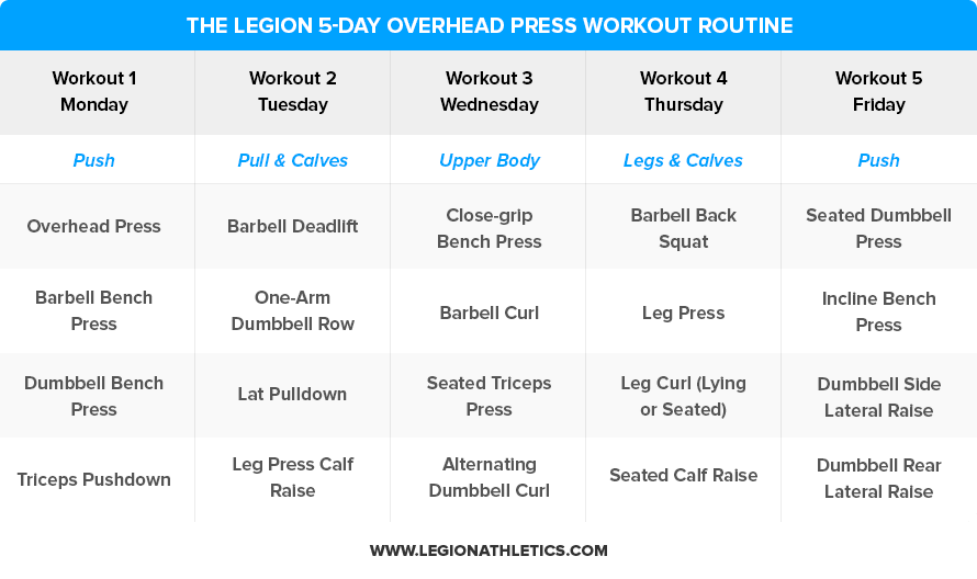 The-Legion-5-Day-Overhead-Press-Workout-Routine