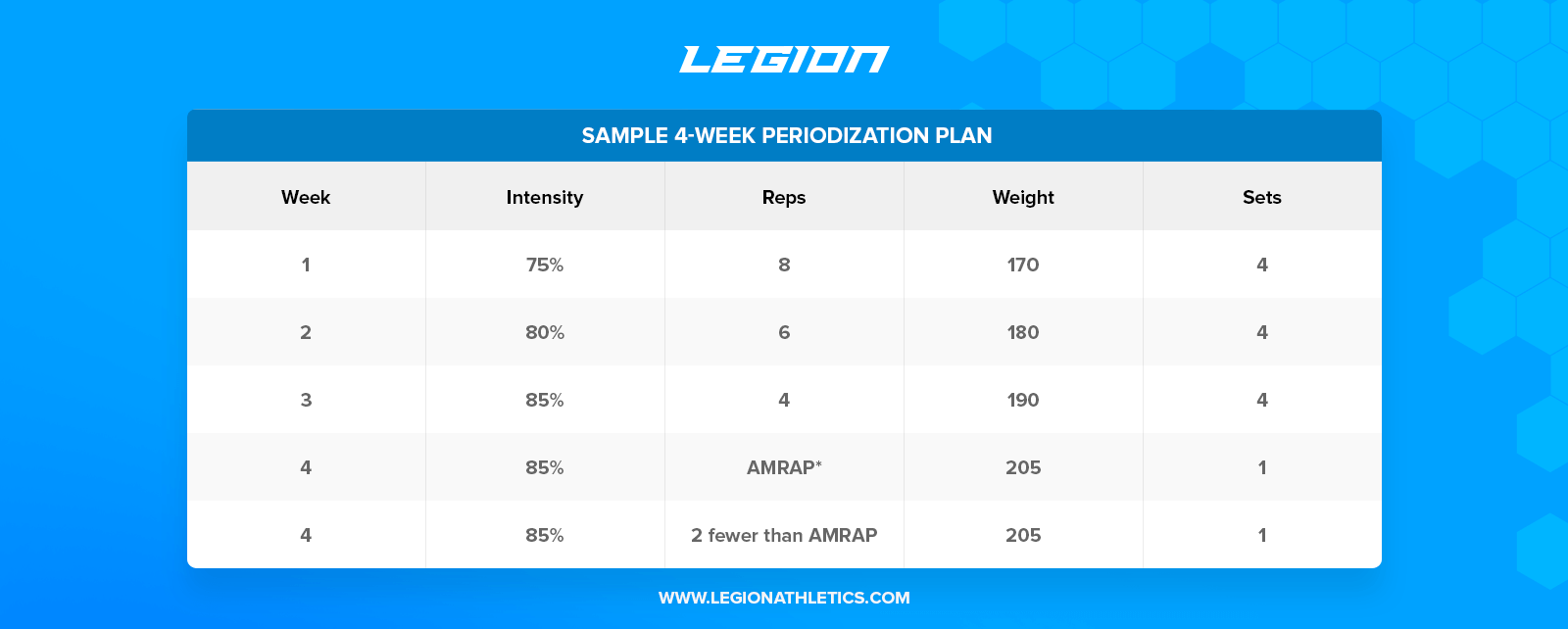 Sample-4-Week-Periodization-Plan